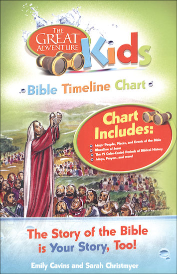 The Great Adventure Kids: Bible Timeline Chart