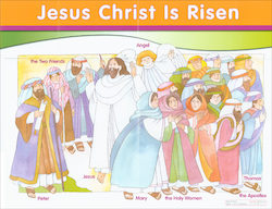 Jesus Christ is Risen Poster