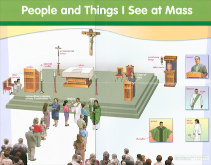 People and Things I See at Mass Poster