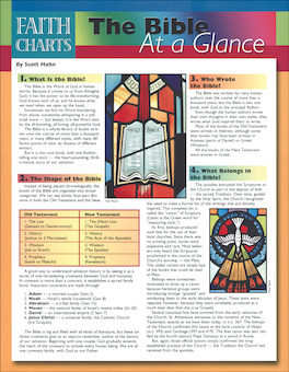 Faith Charts: Faith Charts: The Bible At a Glance